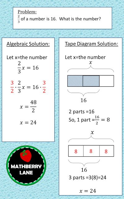 Mathberry Lane: Tape Diagrams to solve algebra problems #fractions #tapediagram #math