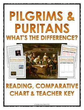 Pilgrims Vs Puritans Venn Diagram Honeywell Thermostat Wiring Manual 13 Colonies Reading And Comparis Work Social Studies Colonial