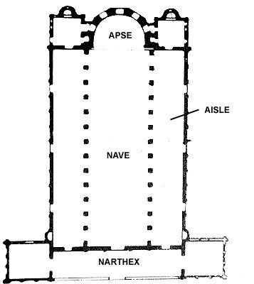 Early Christian Basilica plan, comprises of the apse , Nave ...