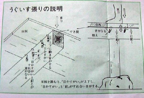 Древняя японская сигнализация