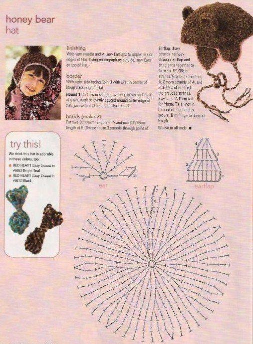 Tejido Facil Patrón Gorro para niños con cordones y orejas de oso )