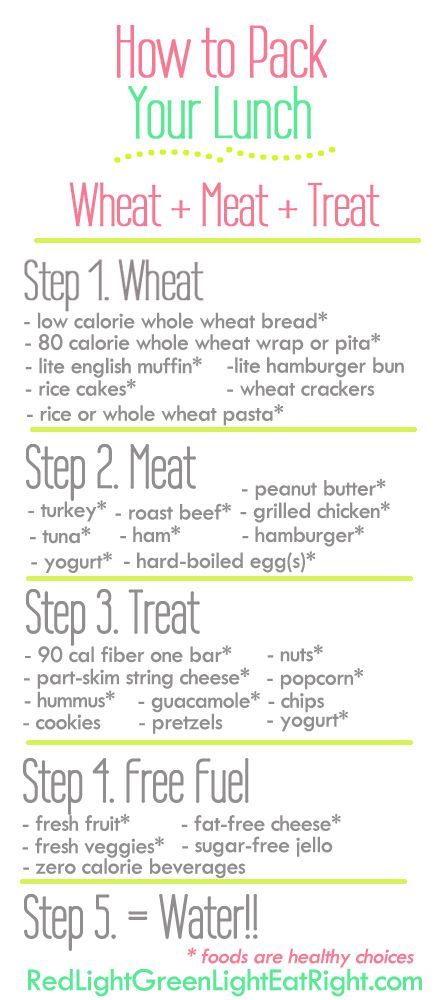 Organizing healthy lunches