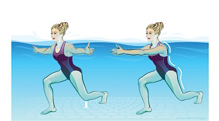 A Strength-Building Water Workout Experience Life Magazine March 2014