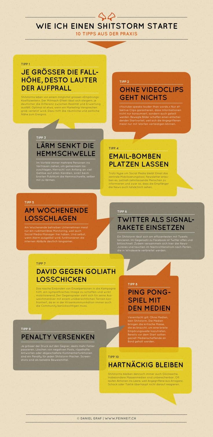 #Infografik: Wie ich einen #Shitstorm starte - via @klauseck
