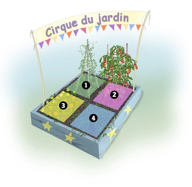 """Cirque du Jardin"" 4x4-foot Garden Design Plan from @Carri Stokes"