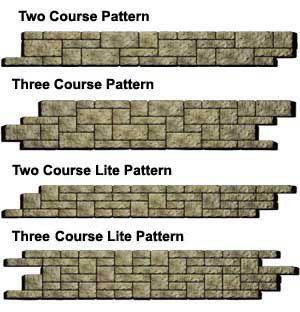 Retaining Wall Patterns