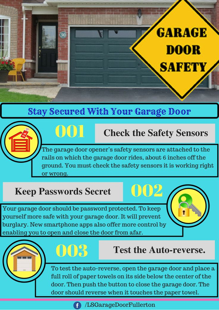 This Infographic Will Help You To Know The Garage Door