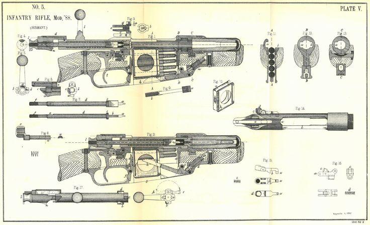 Commission Gewehr 88