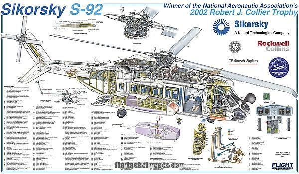 Sikorsky S-92 Cutaway Poster