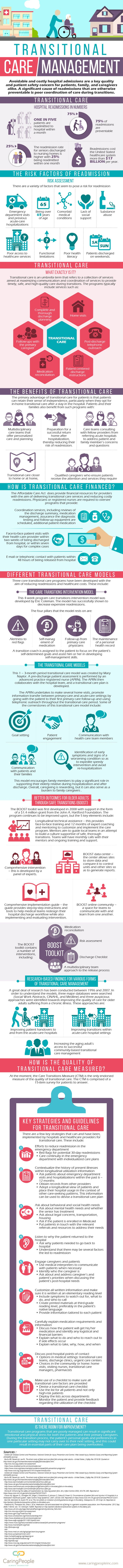 Transitional care management Infographic