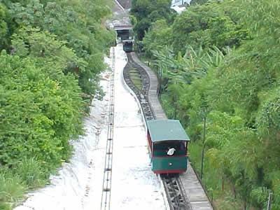 Funicular - Monte Serrat