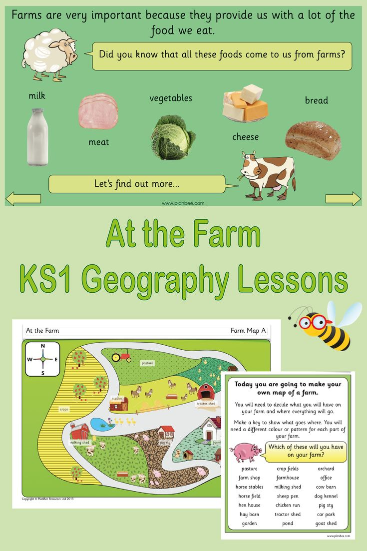At the Farm Geography activities, Geography lessons