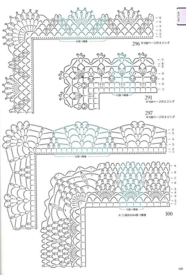 crochet esquinas