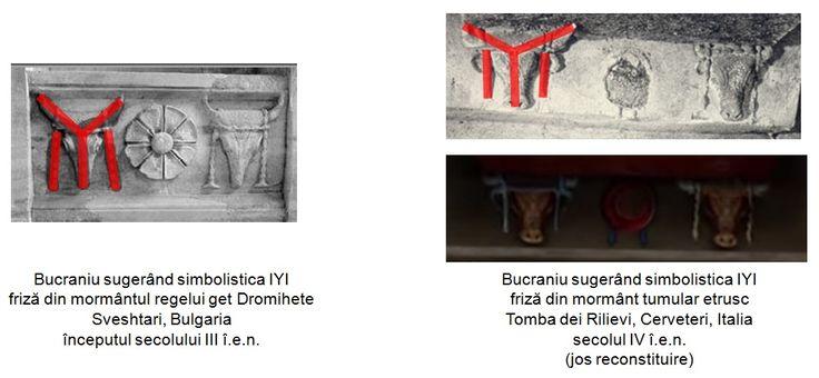"""Interesantă este încadrarea stâlpului suplicatoriu în Y între două simboluri """"I"""". Această grupare simbolistică face trimitere la reprezentarea cultului Pomului Vieţii în civilizaţiile sumeriană, asiriană, egipteană, precum şi mayaşă, reprezentări în care Pomul Vieţii este încadrat între cel puţin două siluete umane sau divine aflate în poziţii sugerând venerarea, amplasate la stânga şi la dreapta Pomului Vieţii.  Asociind Pomul Vieţii cu substitutul acestuia - stâlpul suplicatoriu în Y, şi…"""