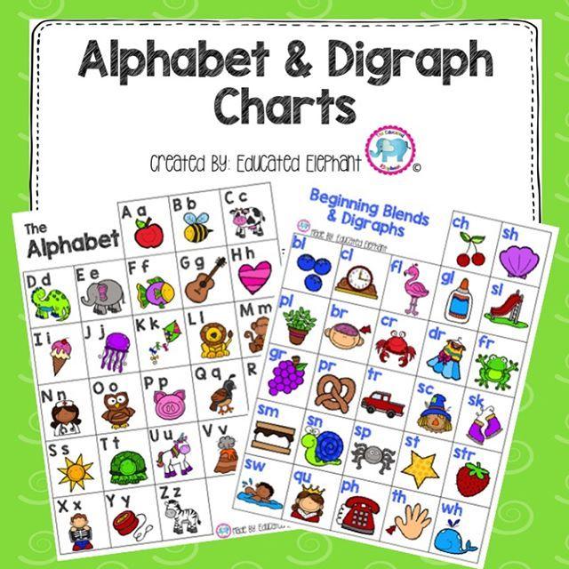 Die Besten  Abc Chart Ideen Auf   Alphabet Diagramm