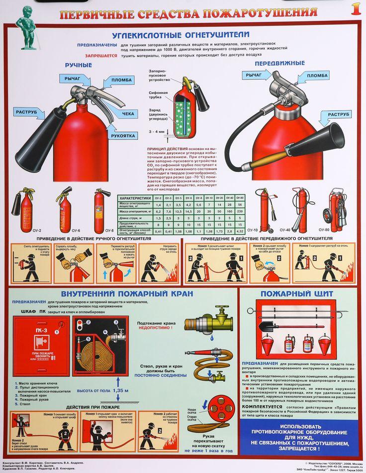 новая инструкция по пожарной безопасности 2015 года в школе - фото 7