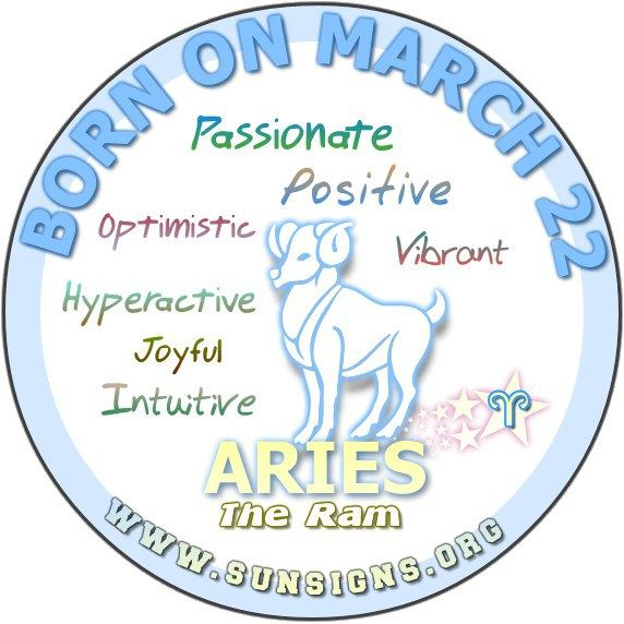 March 22 - Birthday Horoscope Personality » Sun Signs