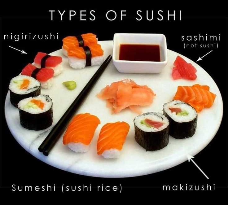 """Types of Sushi - It is a common misconception that sushi means """"raw fish."""" The word refers to the vinegared rice used in sushi. Types include, nigrizushi (hand formed), makzushi (rolled), and temazushi (hand roll)."""