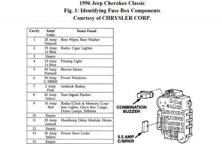 1998 jeep cherokee headlight wiring diagram jeep cherokee sport fuse diagram for 1996 var wiring diagrams  jeep cherokee sport fuse diagram for