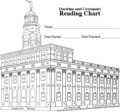 Doctrine and covenants Reading Chart #LDS