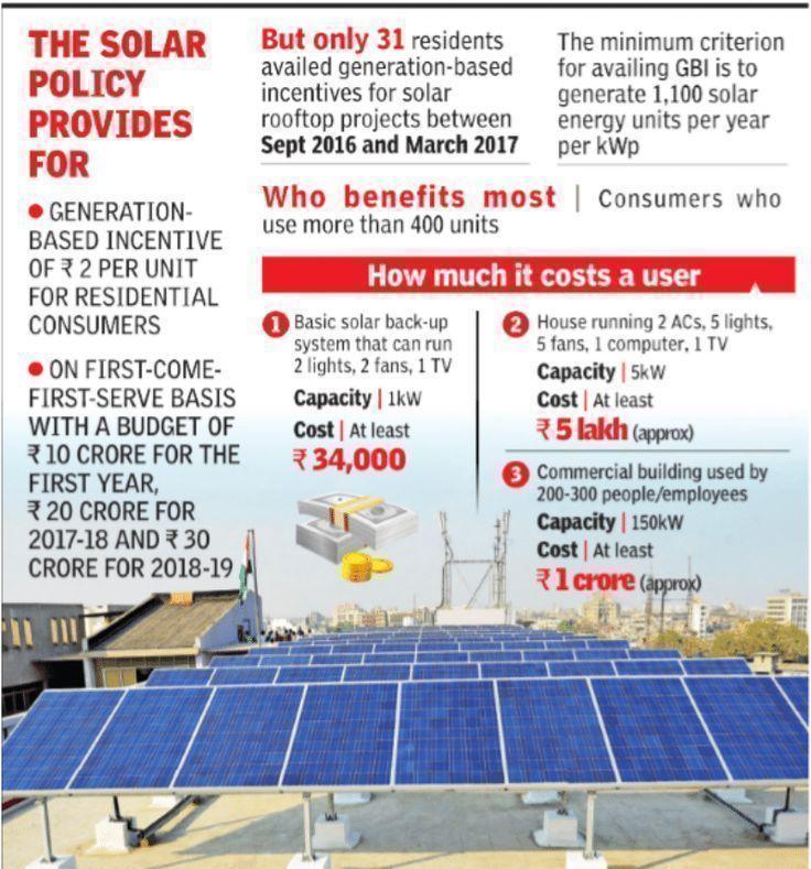 Untitled Solar Roof Solar Panel Solar Companies