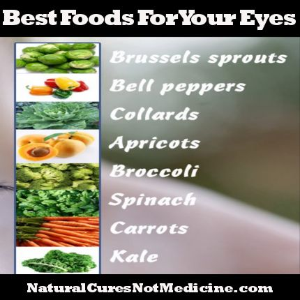 Natural Remedies For Visiion Health