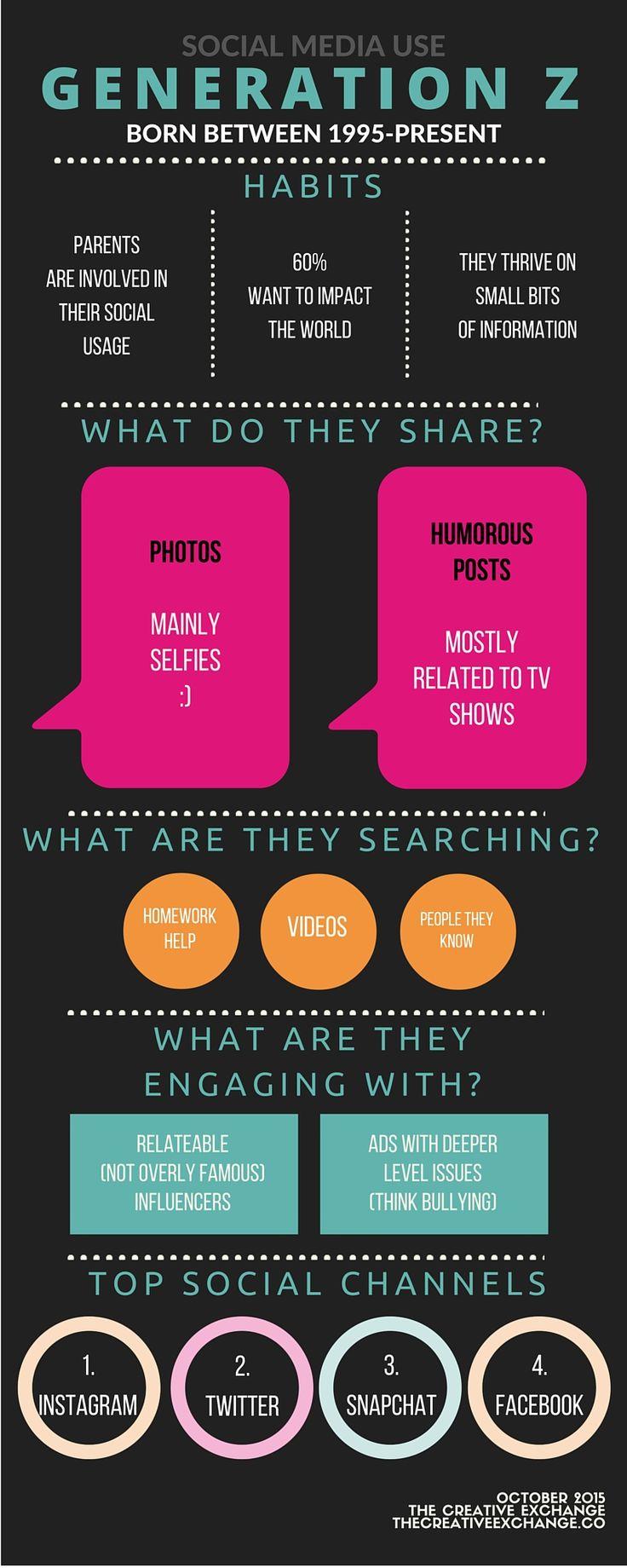 Generation Z and Social Media