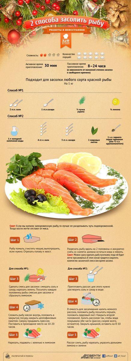 #Инфографика: 2 лучших способа засолить красную рыбу!