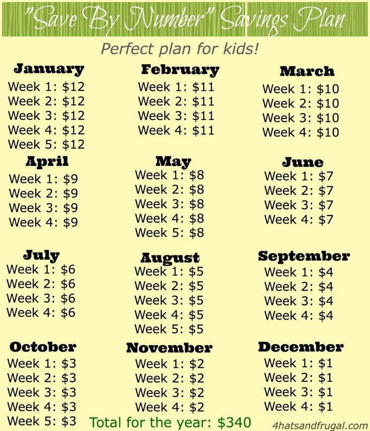 'Save by Number' 52 Week Plan for Kids