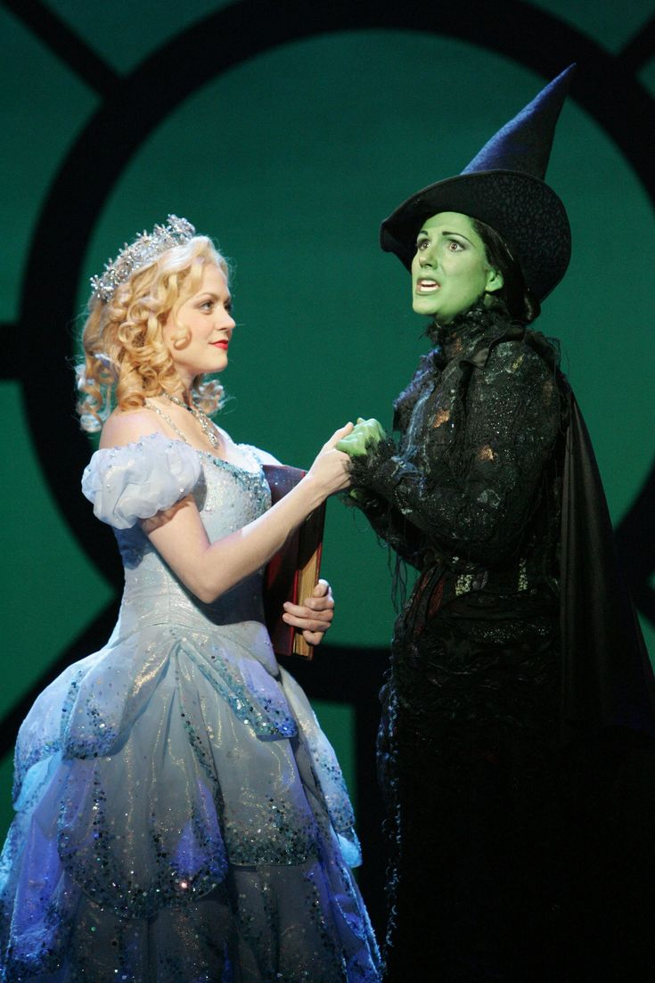 85 best we're off to see the Wizard images on Pinterest