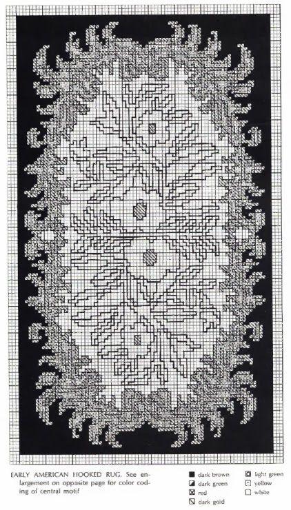 Preciosos gráficos para hacer alfombras en punto de cruz para casa de muñecas...