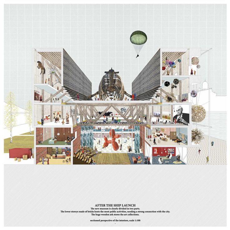 Gosplan Architects, Guggenheim Helsinki Proposal, 2014