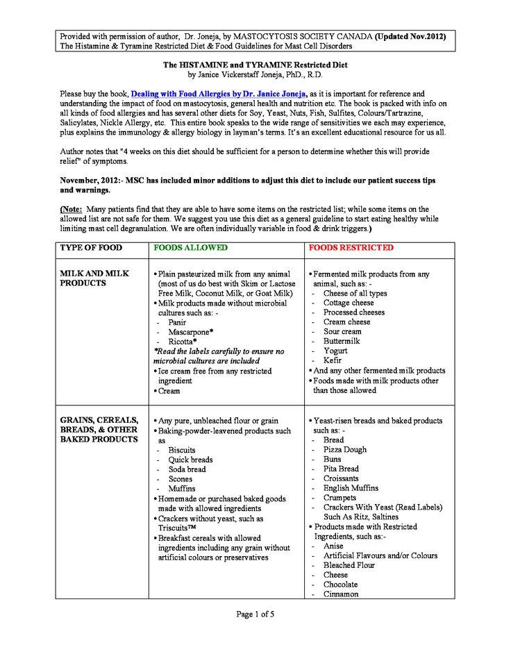 Histamine And Tyramine Free Foods