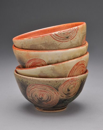 Covington Pottery - Gallery
