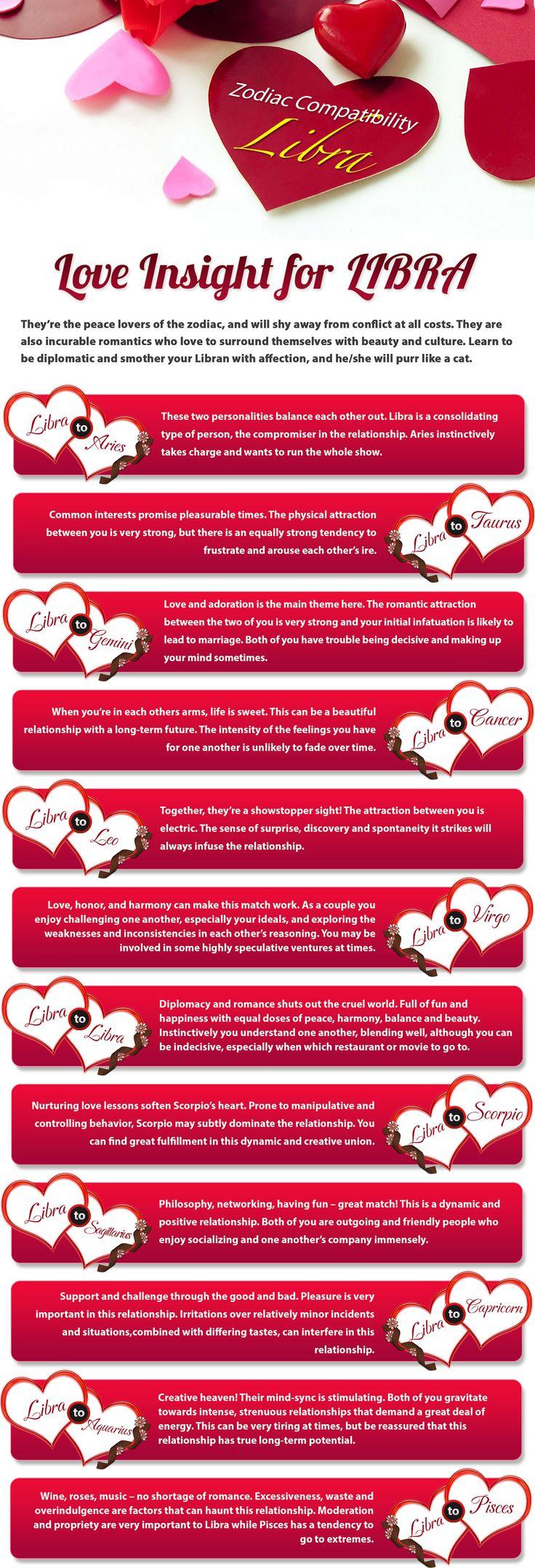 from Harlan pisces dating horoscope