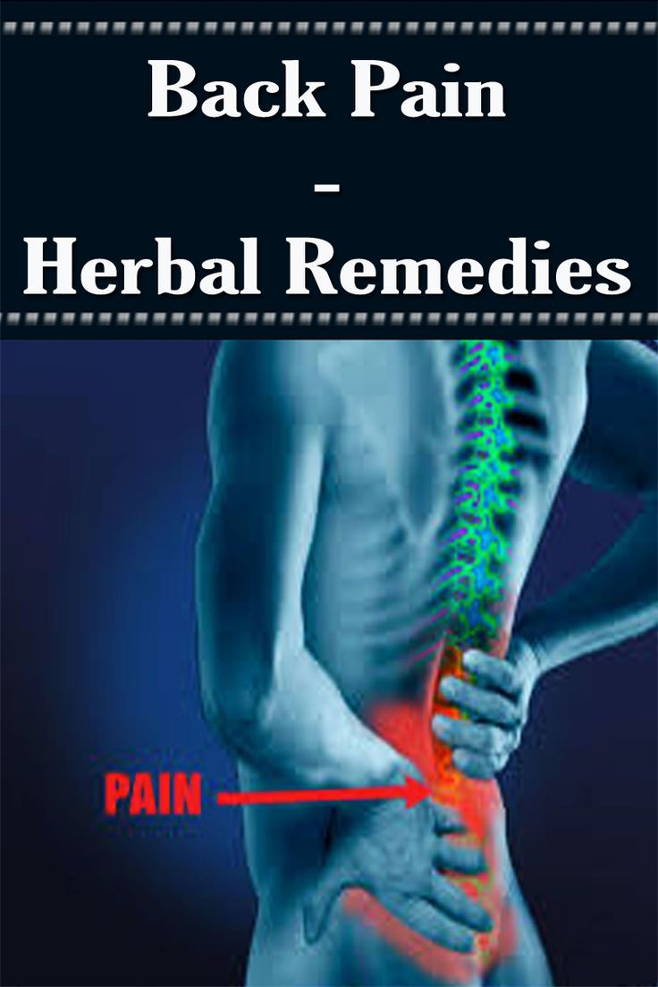 Back Pain- Herbal Remedies