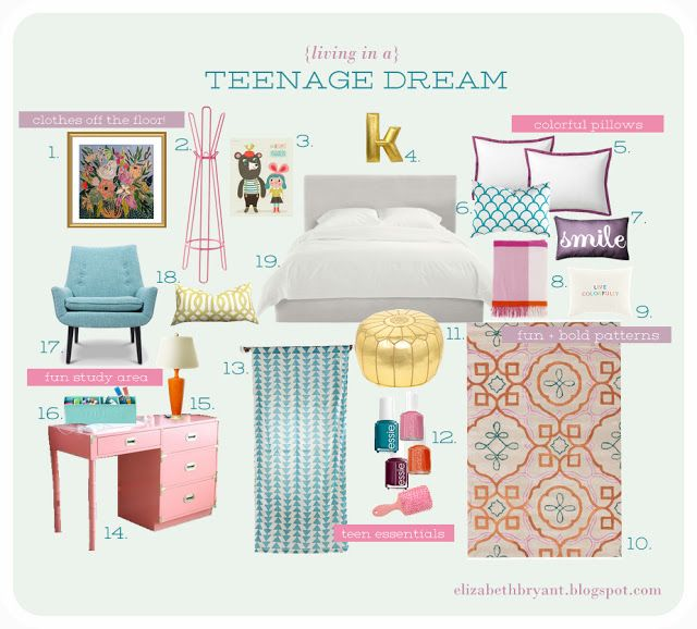 lizzy writes: [design] | Room Ideas! | Pinterest | Mood