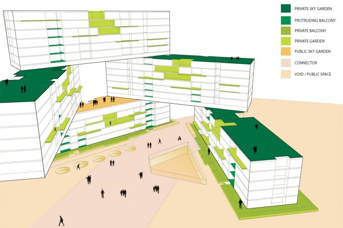 Diagram. The Interlace, Singapore by OMA / Ole Scheeren. Image @ courtesy OMA. Click above to see larger image.