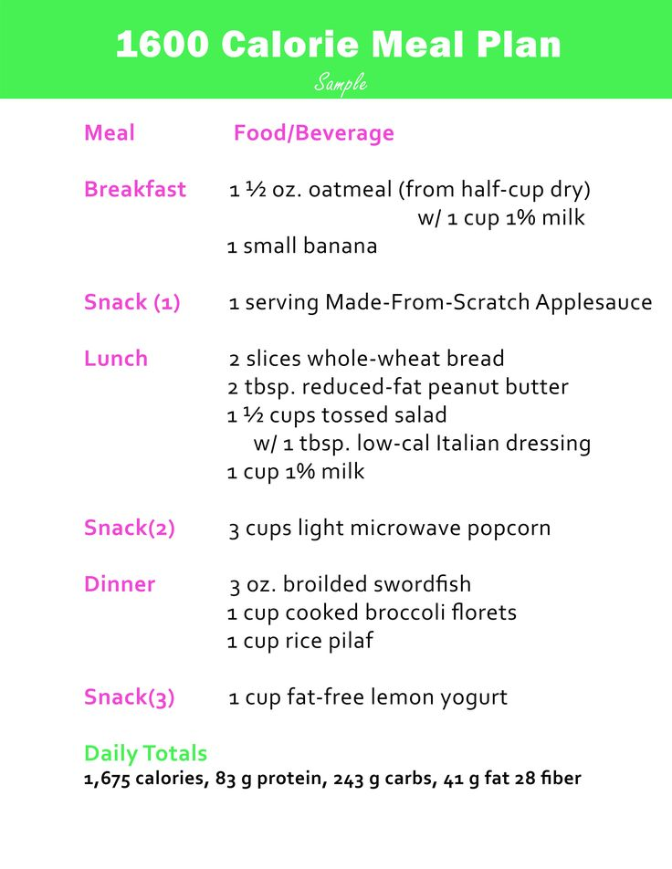 A 1600 calorie meal plan showing you a sample breakfast ...