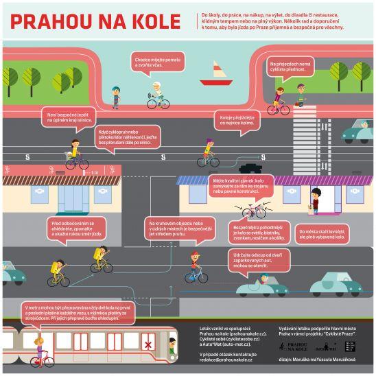 Letak_Prahounakole_s01-548x548.png (548×548)