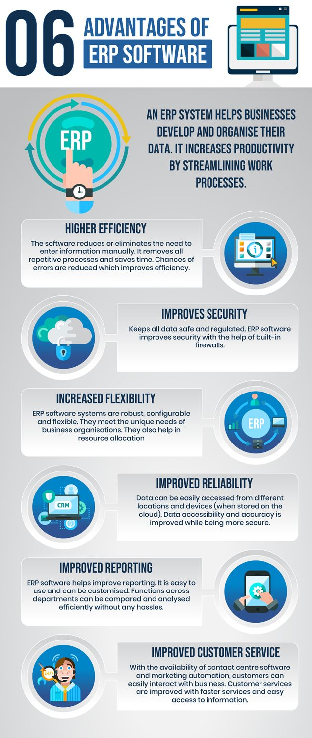Technology Latest Infographics Cloud Computing Technology Infographic Erp System