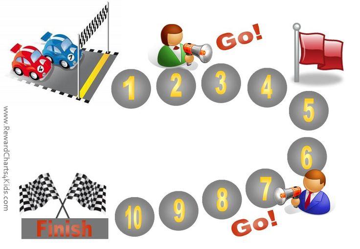 Behavior charts with racing car