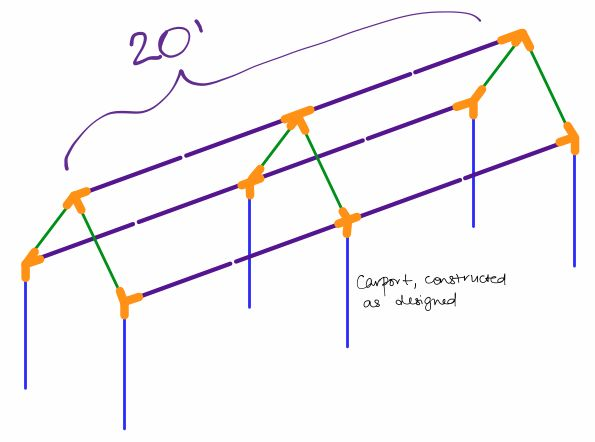 Pvc carport plans the cost of building a carport out of for Carport construction costs