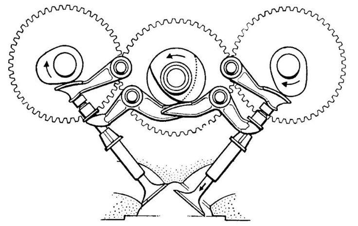 Cross Section Of Ducati S Original Triple Cam Desmodromic