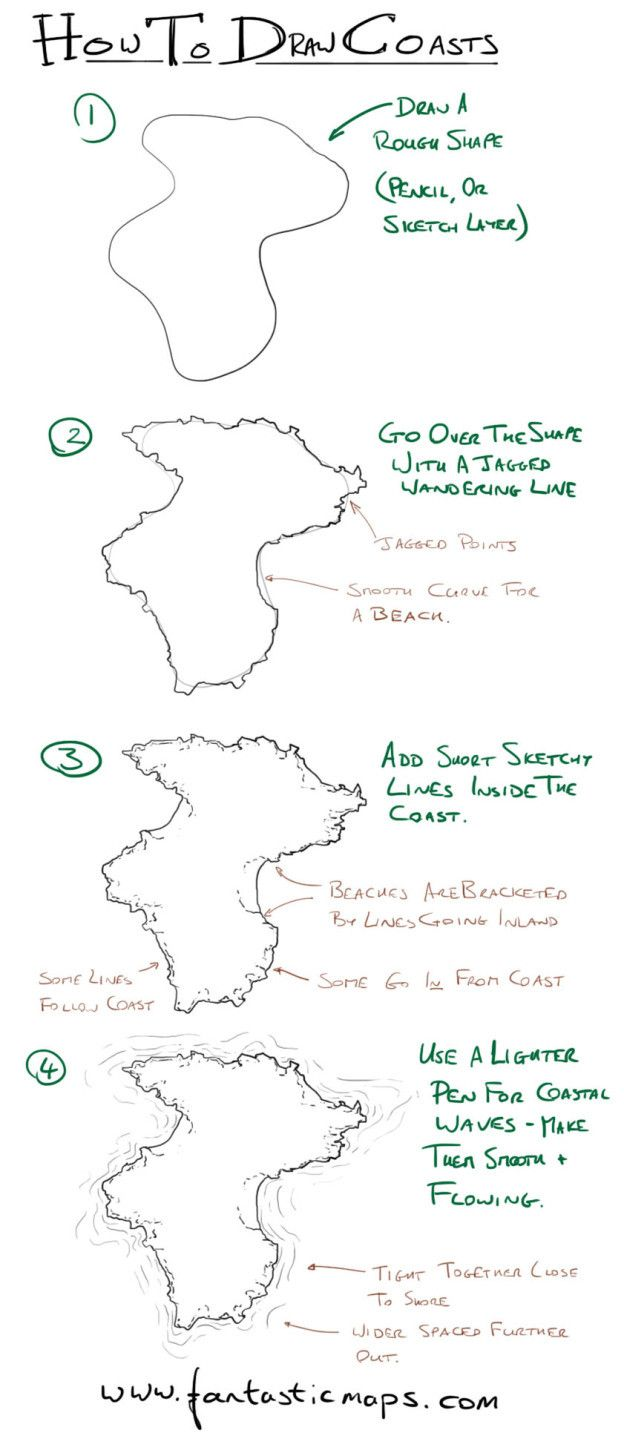 How to Draw Coastlines on a Fantasy Map