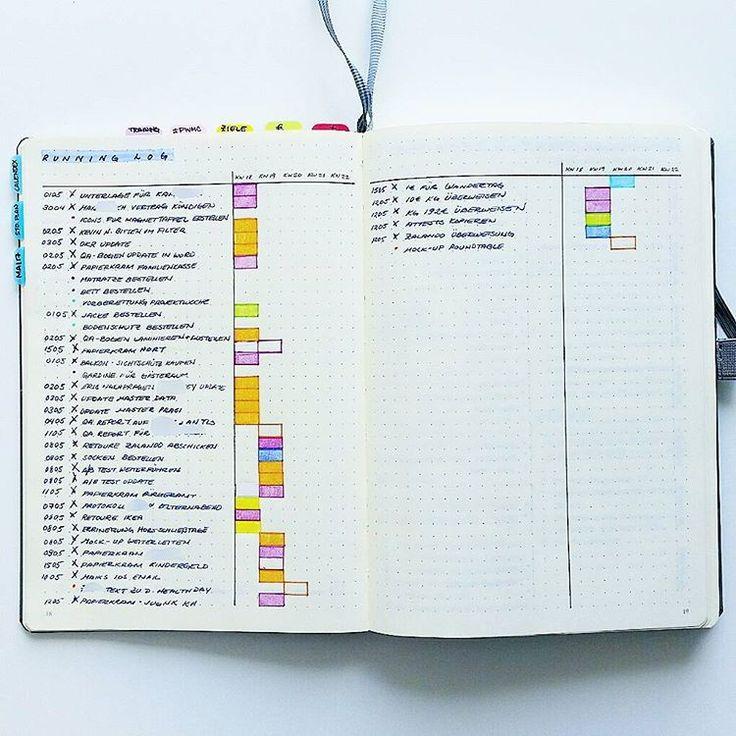 Best 25+ Run log ideas on Pinterest Bulletin journal ideas - running log template