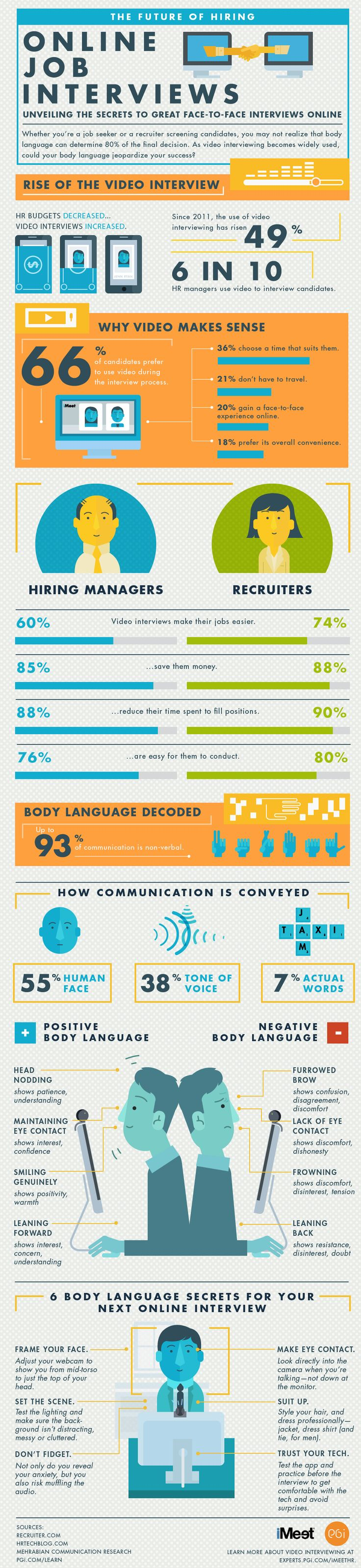 Online Job Interviews - Unveiling the secrets to great face-to-face interviews online PGI online job interview infographic