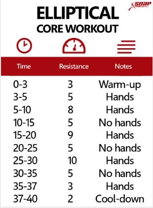 Elliptical Workout: I did the first 20 minutes. I like it and probably will do variations of this workout :)