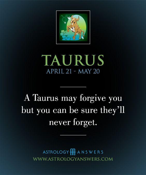 Hmmm, forgive?