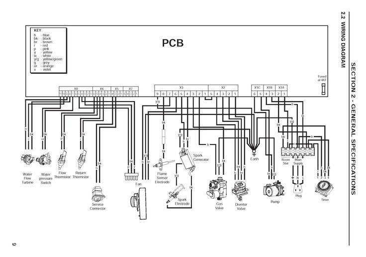 Unique Combi Boiler Programmer Wiring Diagram #diagram #
